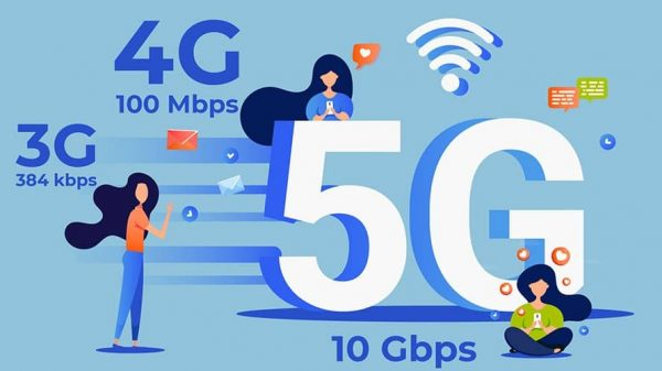 What is 5G? Is it Here to Stay?