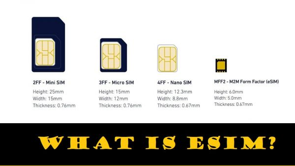 What is eSIM